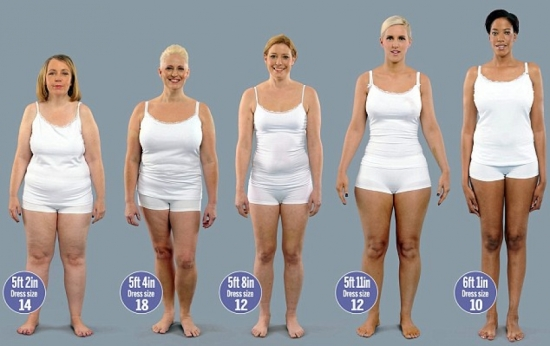 body-composition-women